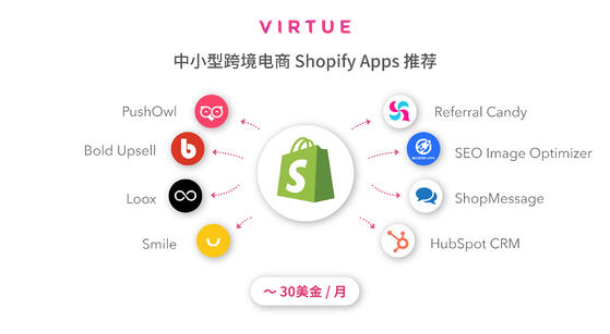 Shopify-apps_SMB