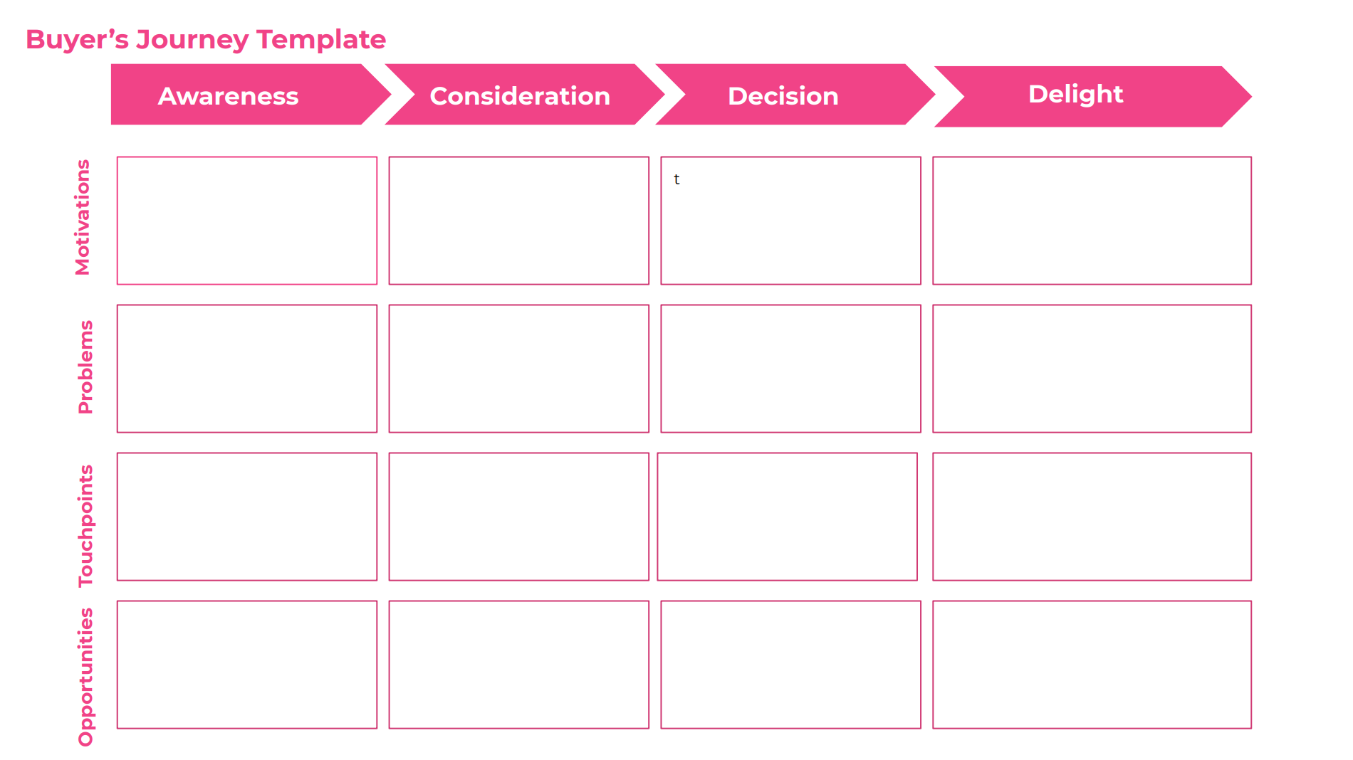 user journey template by virtue media