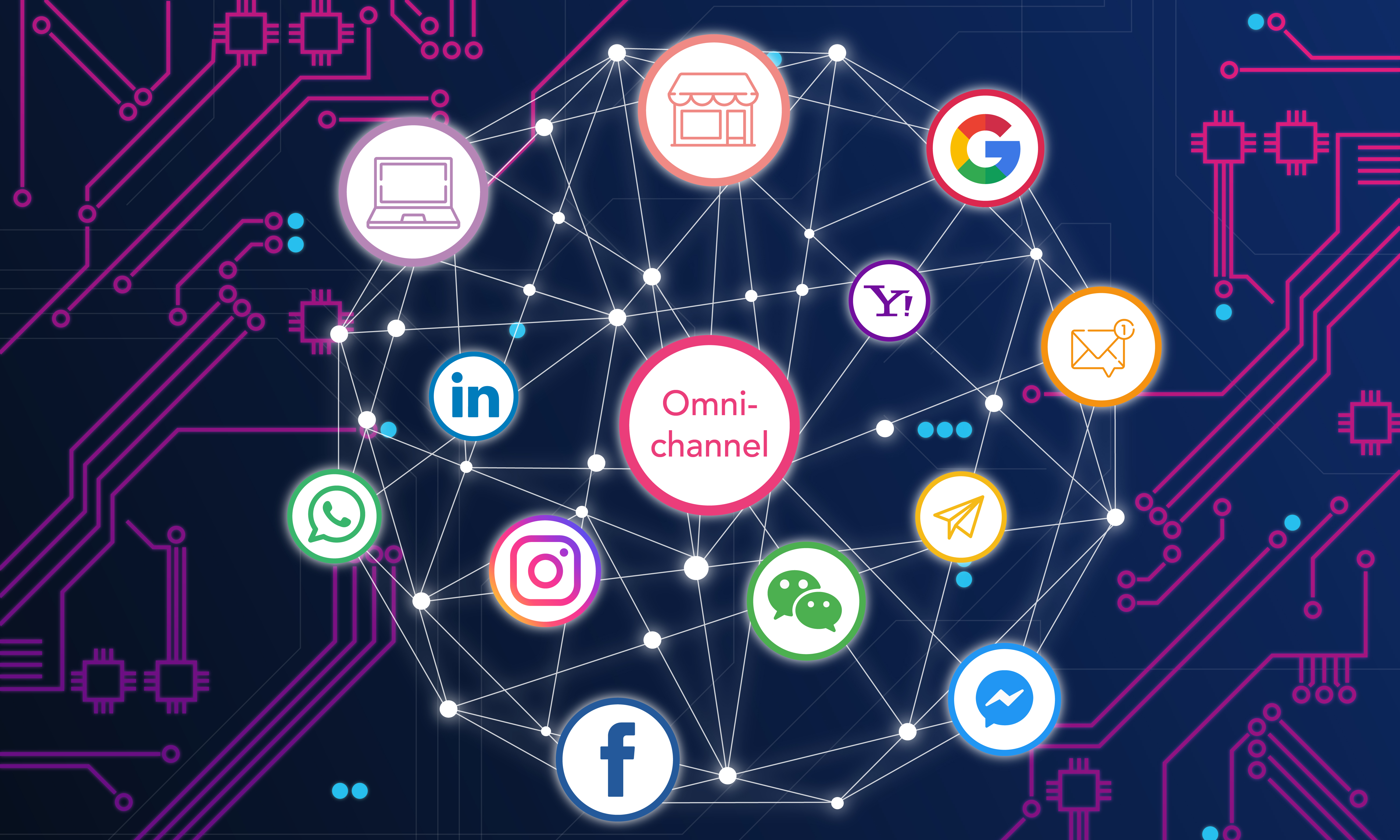 omnichannel-ecommerce-experience